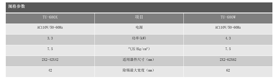 自动除锡机规格参数
