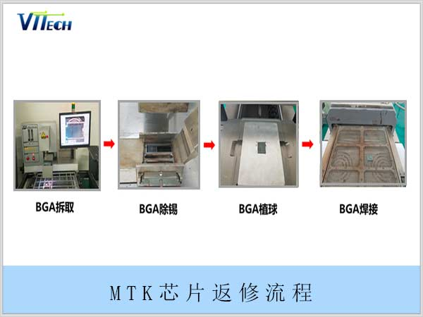 MTK芯片BGA返修流程展示