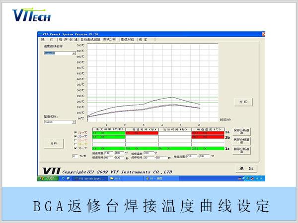 BGA返修台焊接温度
