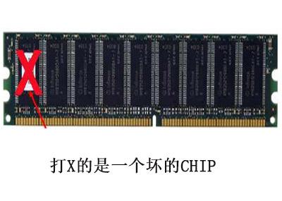 拆除坏的DIMM芯片标记