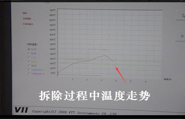 屏蔽框拆除过程中的温度曲线