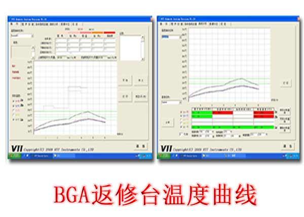 BGA返修温度曲线