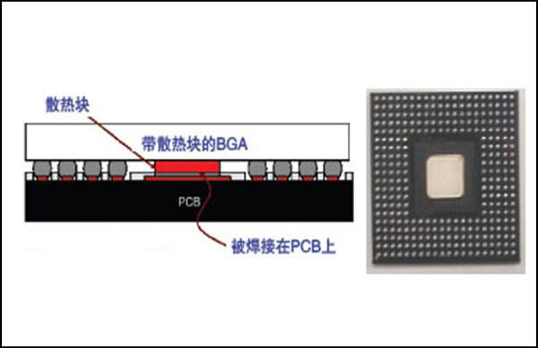 散热凸台BGA芯片