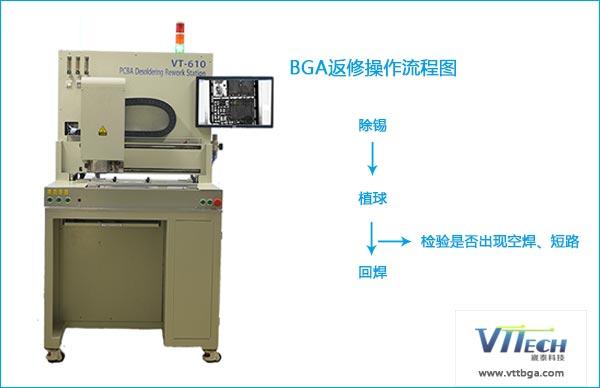 BGA返修除锡、植球、焊接流程
