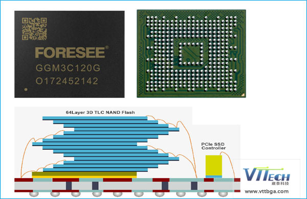最小尺寸的SSD返修
