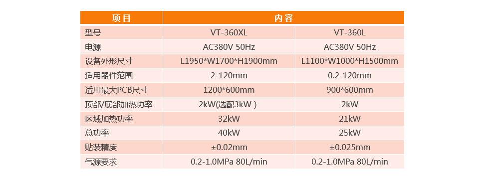 BGA返修工作台VT-360L参数