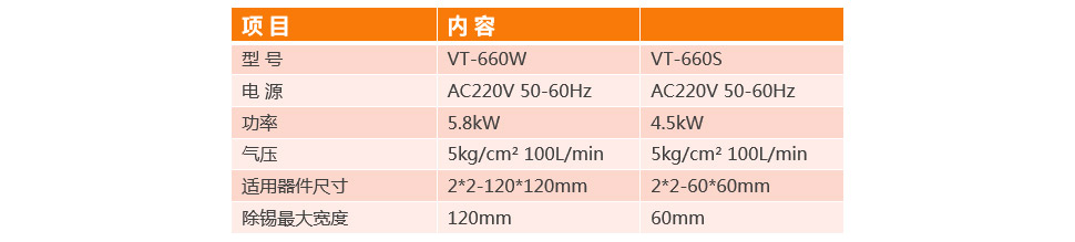 全自动BGA除锡机VT-660W参数
