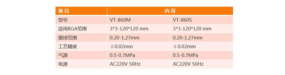 BGA自动芯片植球机VT-860M参数