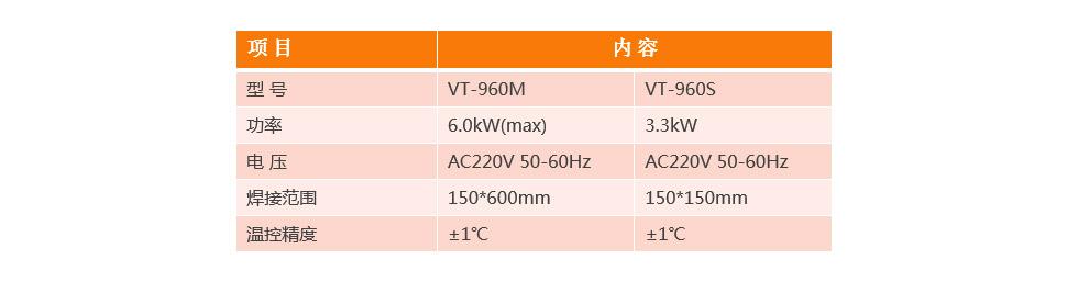 BGA植球回焊炉VT-960M参数