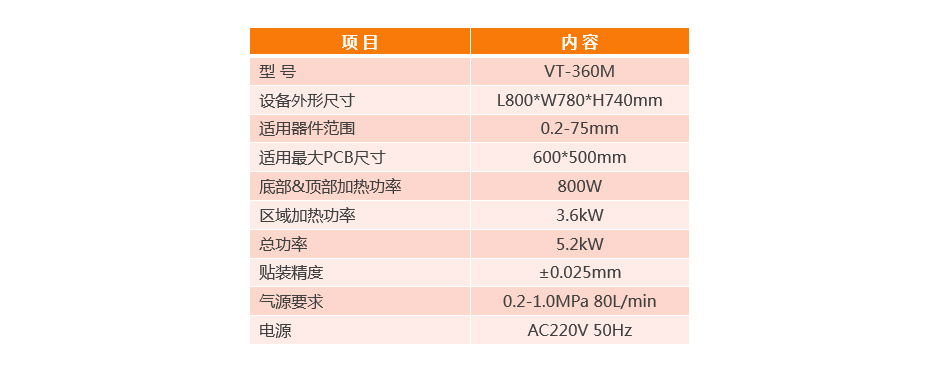 半自动BGA返修台VT-360M产品参数